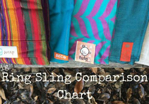 Ring Sling Comparison Chart: Maya Wrap vs. Sakura Bloom vs. Tula Ring Sling vs. Beco Ring Sling