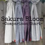 Sakura Bloom slings comparison chart