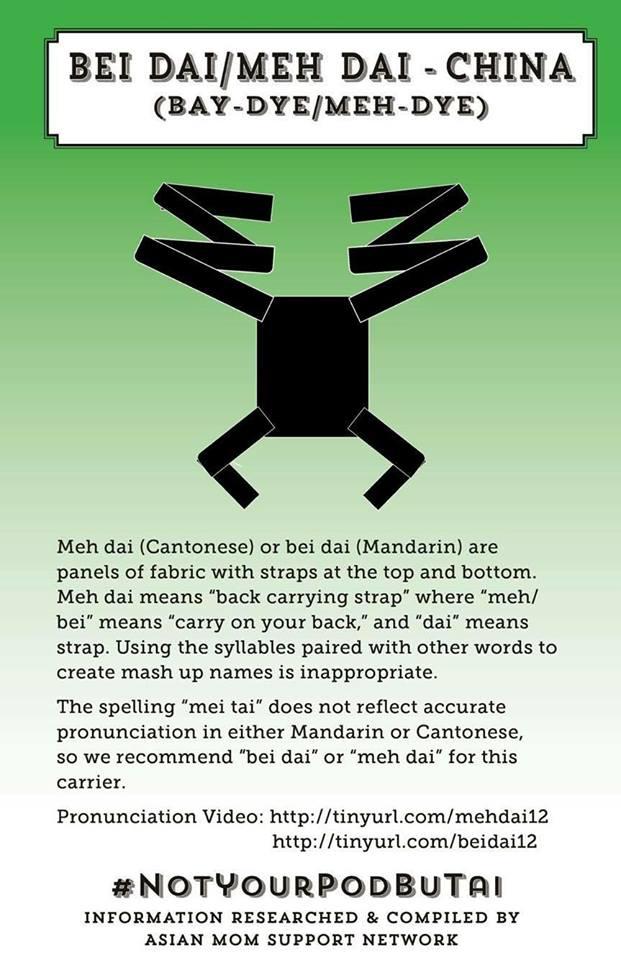 Meh Dai Bei Dai pronunciation