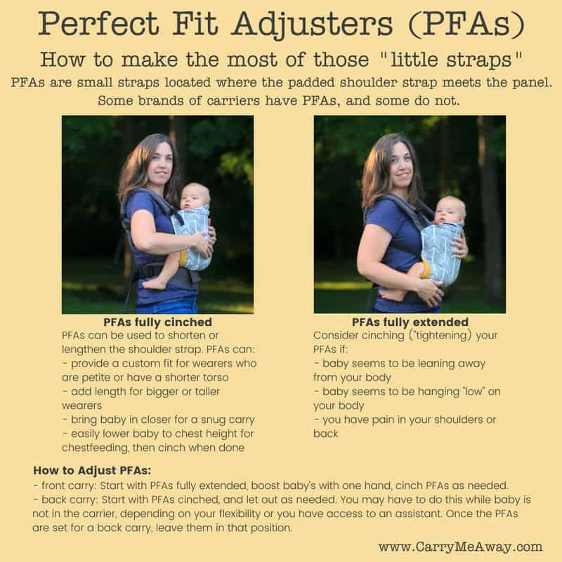 What are Perfect Fit Adjustors and how can they help me?