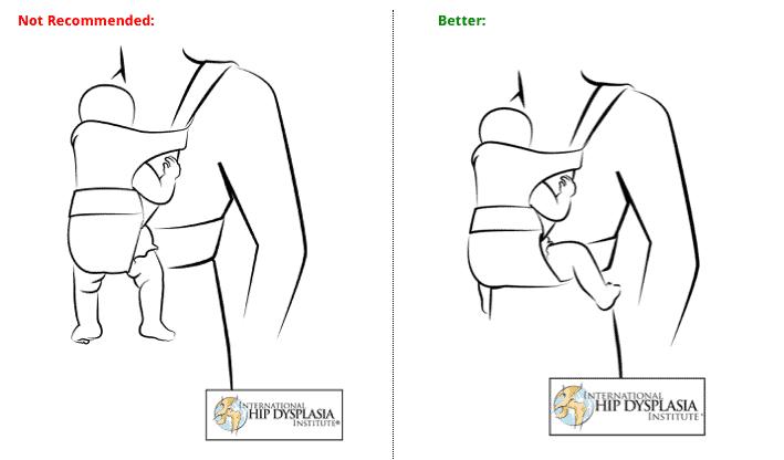 hip position